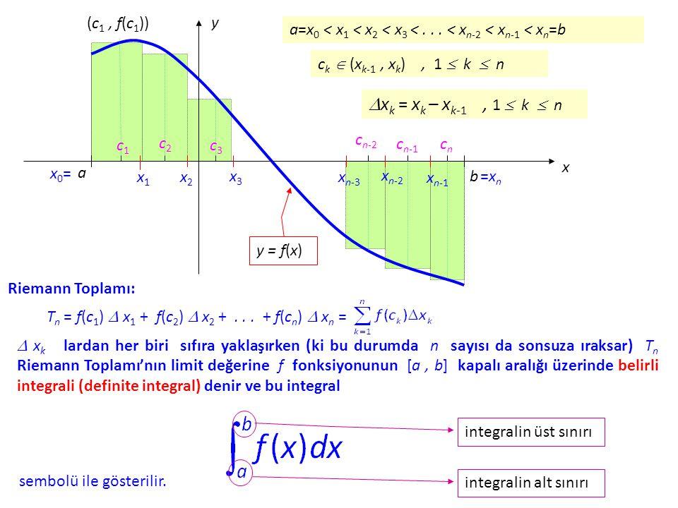 Örnek. f(x) f(x) = xe x,  x  1 ile verilen bölgenin alanı. 1 -1 x y y = xe x