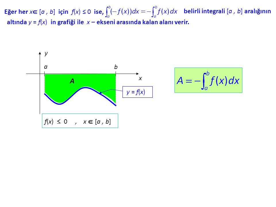 belirli integrali [a, b] aralığının Eğer her x x [a, b] için f(x) f(x) ≤ 0 ise, altında y = f(x) in grafiği ile x – ekseni arasında kalan alanı veri