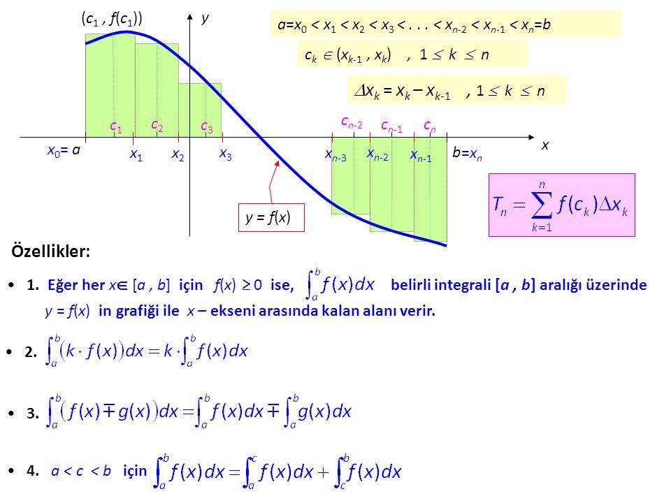 Özellikler: belirli integrali [a, b] aralığı üzerinde 1. Eğer her x x [a, b] için f(x) f(x)  0 ise, y = f(x) in grafiği ile x – ekseni arasında kal