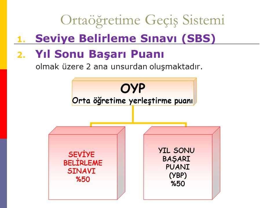 Ortaöğretime Geçiş Sistemi 1. Seviye Belirleme Sınavı (SBS) 2.