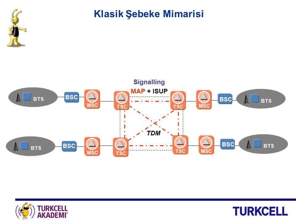 Klasik Şebeke Mimarisi BTS BSC BTS BSC BTS MSC TSC BTS BSC MSC TSC TDM Signalling MAP + ISUP