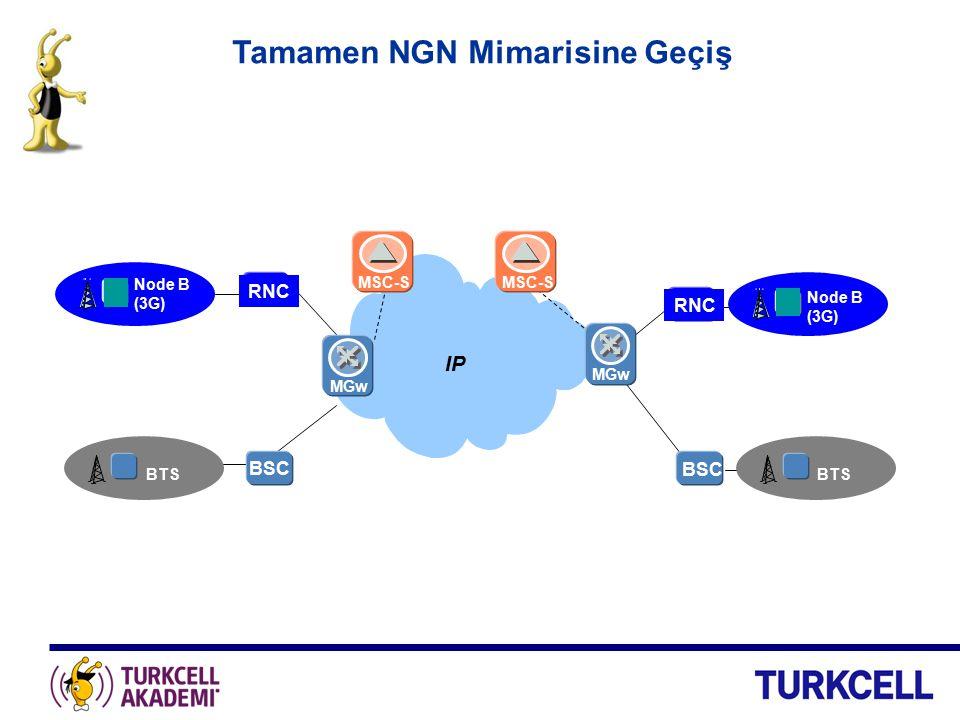 Tamamen NGN Mimarisine Geçiş BSC BTS Node B (3G) RNC MGw BTS BSC MSC-S IP Node B (3G) RNC MSC-S