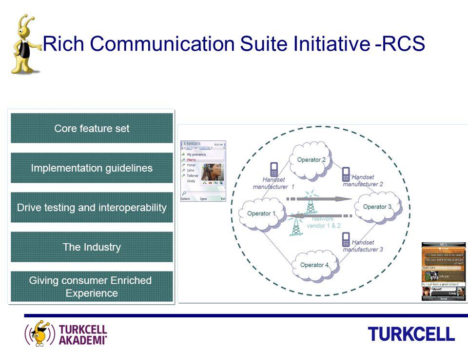 Rich Communication Suite Initiative -RCS