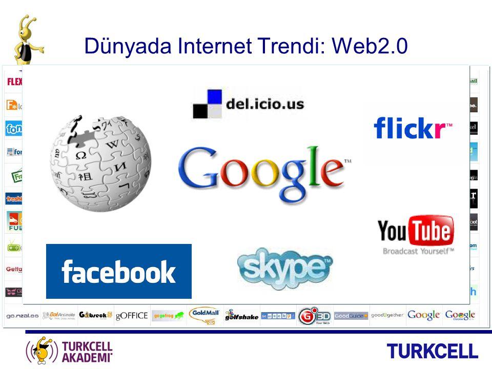 Dünyada Internet Trendi: Web2.0