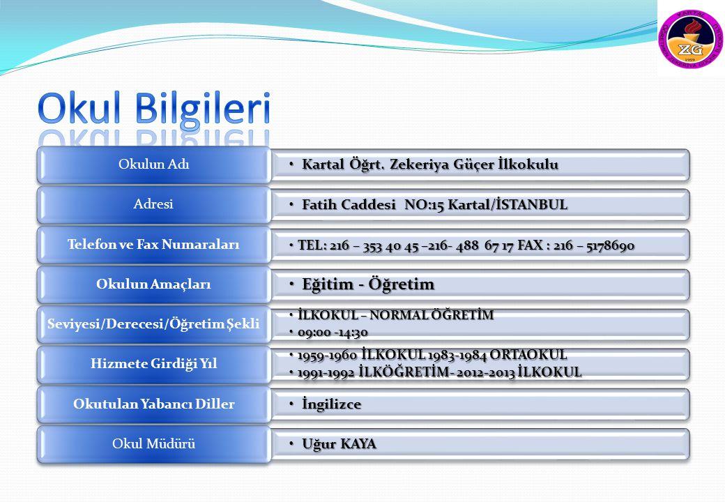 Kartal Öğrt.Zekeriya Güçer İlkokuluKartal Öğrt.
