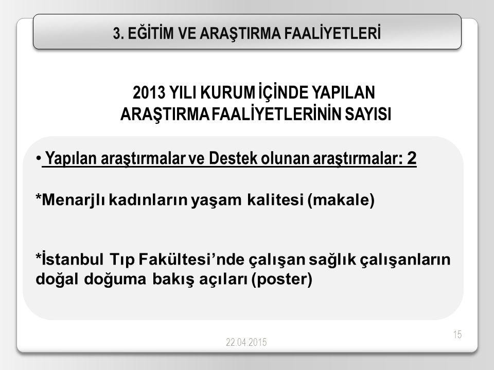 22.04.2015 15 Yapılan araştırmalar ve Destek olunan araştırmalar : 2 *Menarjlı kadınların yaşam kalitesi (makale) *İstanbul Tıp Fakültesi'nde çalışan