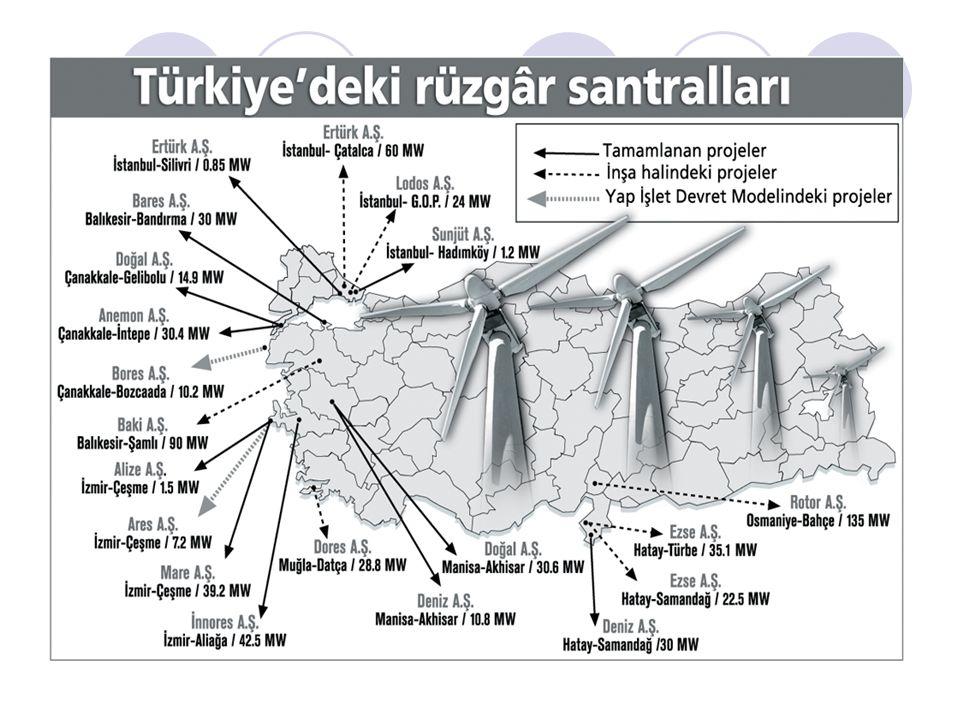 RÜZGAR ENERJİSİ SEKTÖR RAPORU (05.11.2007), TUREB Bu rapor, rüzgar enerjisi sektörü ile ilgili olarak hazırlanmış olup, ülkemizdeki son durumu göstermektedir.