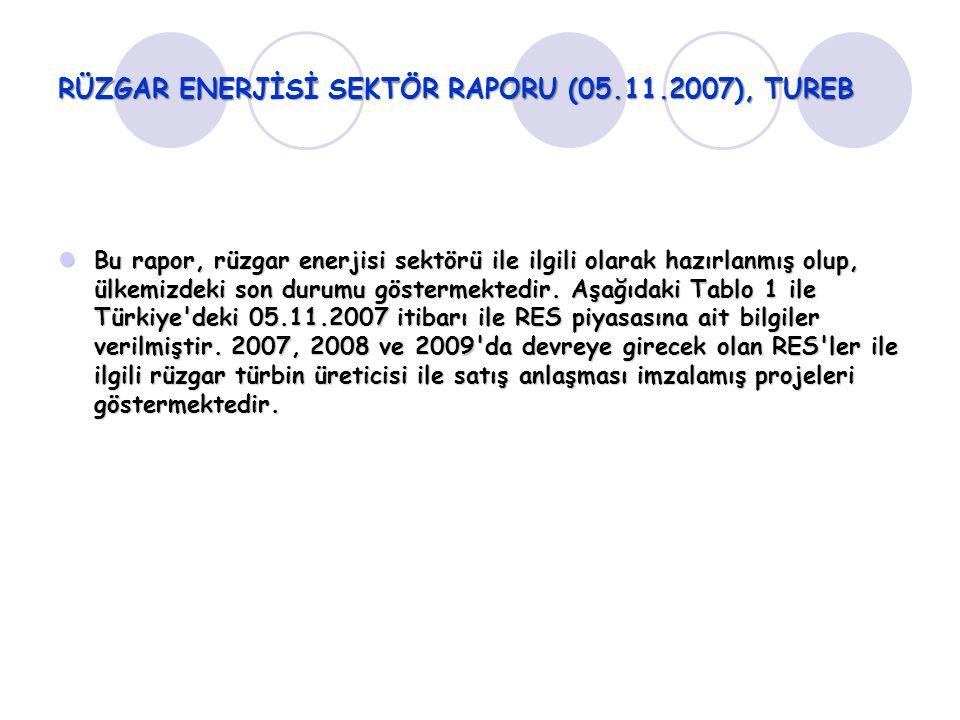 RÜZGAR ENERJİSİ SEKTÖR RAPORU (05.11.2007), TUREB Bu rapor, rüzgar enerjisi sektörü ile ilgili olarak hazırlanmış olup, ülkemizdeki son durumu gösterm
