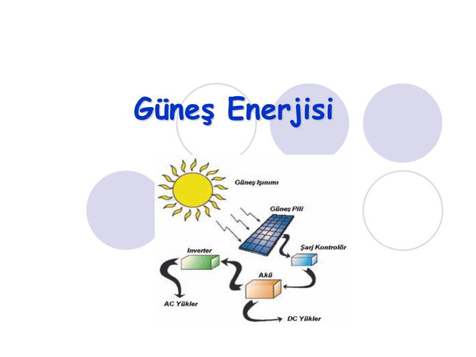Güneş Enerjisi