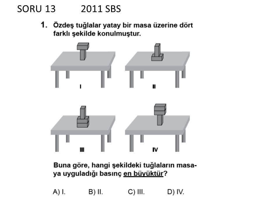 SORU 13 2011 SBS