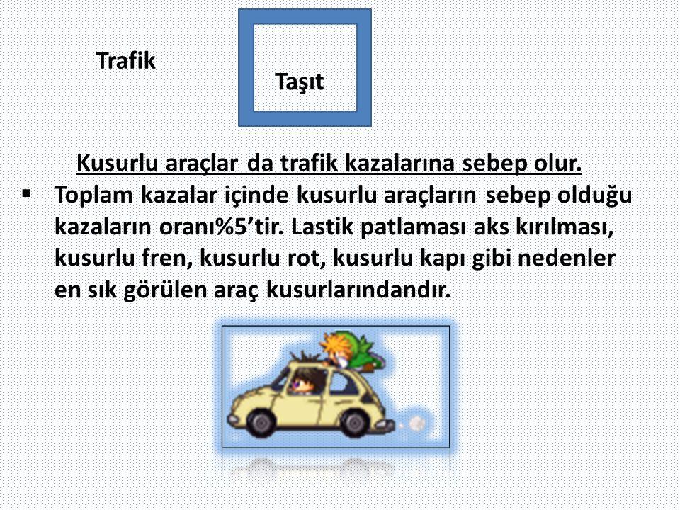 Trafik Taşıt Kusurlu araçlar da trafik kazalarına sebep olur.  Toplam kazalar içinde kusurlu araçların sebep olduğu kazaların oranı%5'tir. Lastik pat