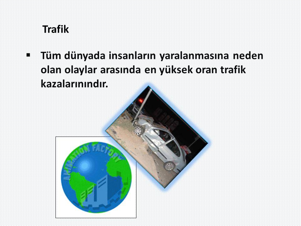 Trafik  Tüm dünyada insanların yaralanmasına neden olan olaylar arasında en yüksek oran trafik kazalarınındır.
