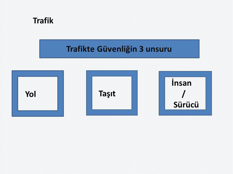 Trafik yol %1