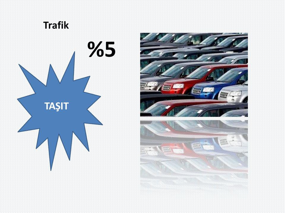 Trafik Taşıt Kusurlu araçlar da trafik kazalarına sebep olur.