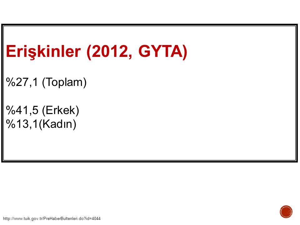 Erişkinler (2012, GYTA) %27,1 (Toplam) %41,5 (Erkek) %13,1(Kadın) http://www.tuik.gov.tr/PreHaberBultenleri.do?id=4044