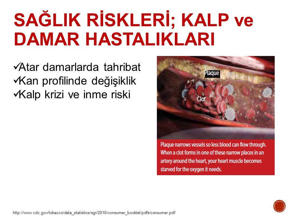 http://www.cdc.gov/tobacco/data_statistics/sgr/2010/consumer_booklet/pdfs/consumer.pdf SAĞLIK RİSKLERİ; KALP ve DAMAR HASTALIKLARI Atar damarlarda tah