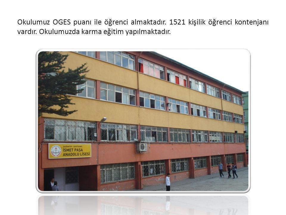 Okulumuz OGES puanı ile öğrenci almaktadır. 1521 kişilik öğrenci kontenjanı vardır. Okulumuzda karma eğitim yapılmaktadır.