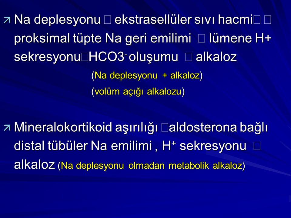  Na deplesyonu  ekstrasellüler sıvı hacmi   proksimal tüpte Na geri emilimi   lümene H+ sekresyonu  HCO3 - oluşumu   alkaloz (Na deplesyon