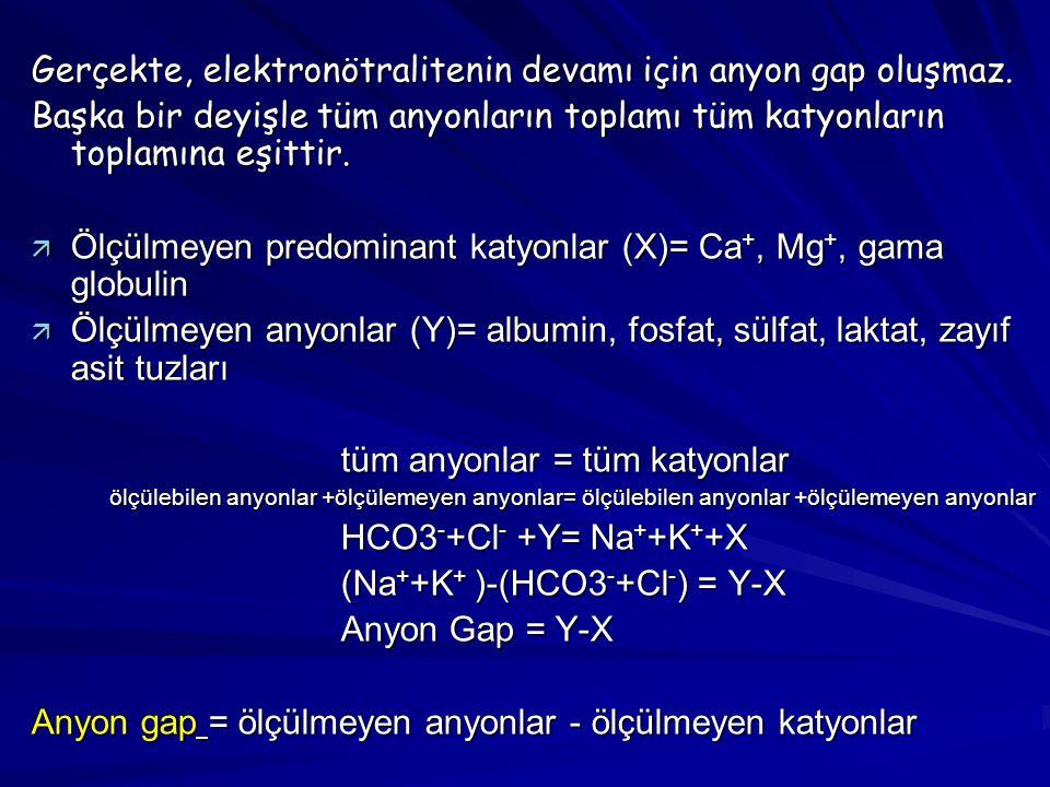 Gerçekte, elektronötralitenin devamı için anyon gap oluşmaz. Başka bir deyişle tüm anyonların toplamı tüm katyonların toplamına eşittir. ä Ölçülmeyen