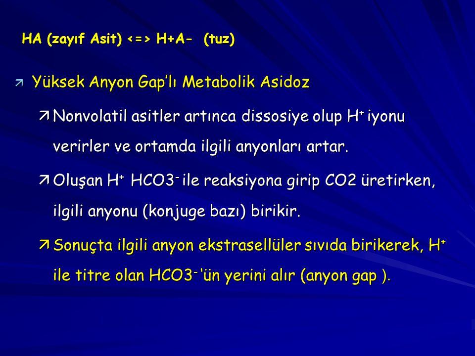 ä Yüksek Anyon Gap'lı Metabolik Asidoz äNonvolatil asitler artınca dissosiye olup H + iyonu verirler ve ortamda ilgili anyonları artar. äOluşan H + HC