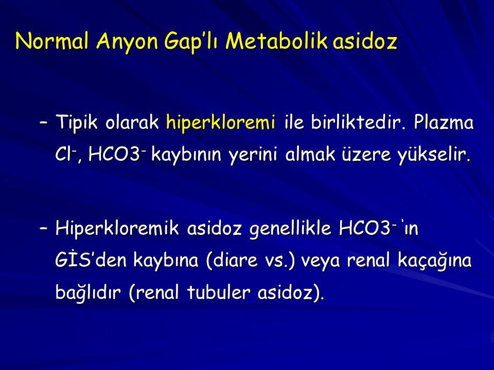 Normal Anyon Gap'lı Metabolik asidoz –Tipik olarak hiperkloremi ile birliktedir. Plazma Cl -, HCO3 - kaybının yerini almak üzere yükselir. –Hiperklore