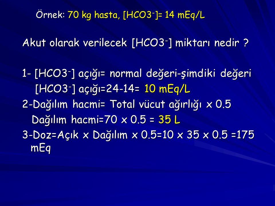 Örnek: 70 kg hasta, [HCO3 - ]= 14 mEq/L Akut olarak verilecek [HCO3 - ] miktarı nedir ? 1- [HCO3 - ] açığı= normal değeri-şimdiki değeri [HCO3 - ] açı