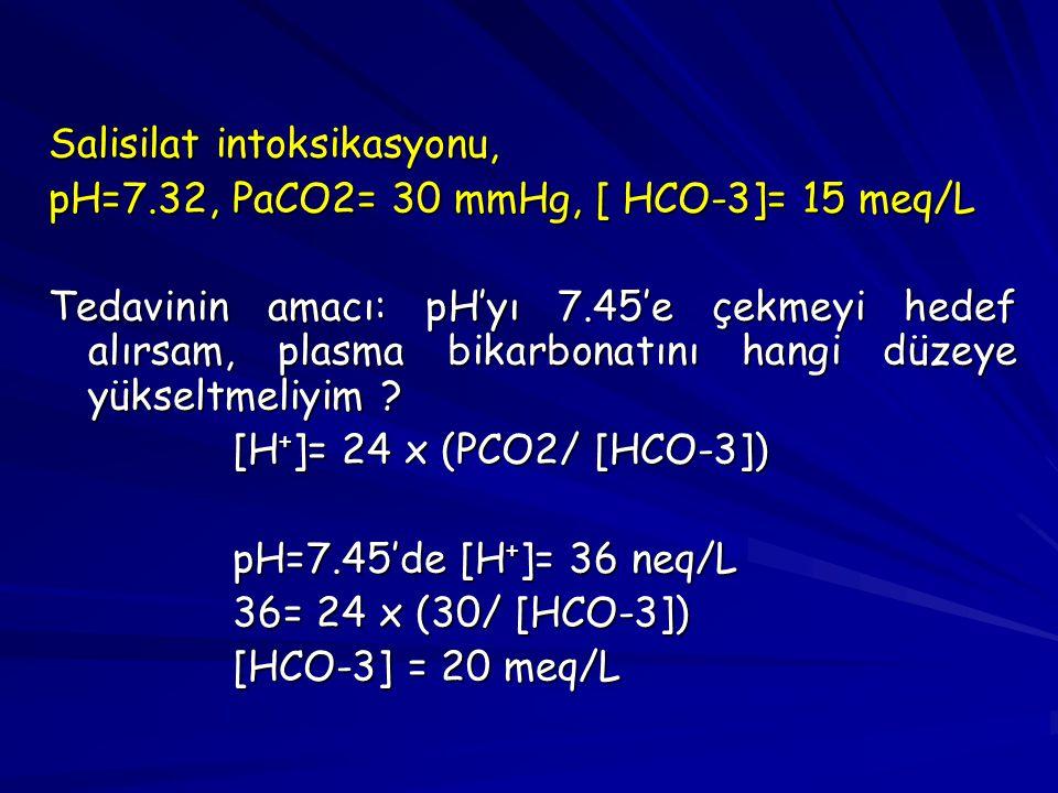 Salisilat intoksikasyonu, pH=7.32, PaCO2= 30 mmHg, [ HCO-3]= 15 meq/L Tedavinin amacı: pH'yı 7.45'e çekmeyi hedef alırsam, plasma bikarbonatını hangi