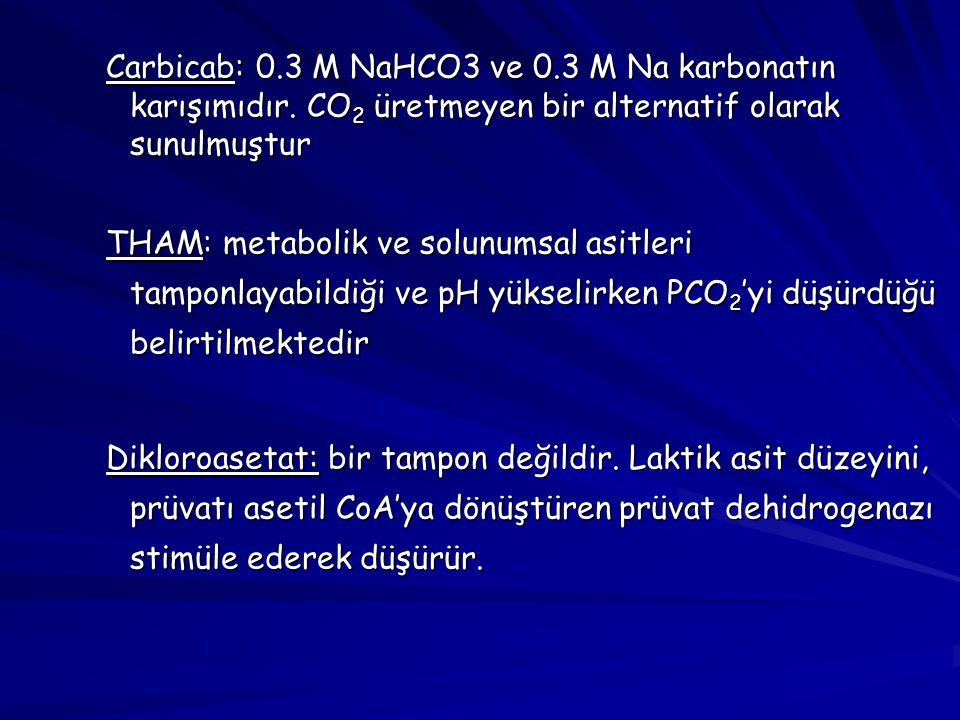 Carbicab: 0.3 M NaHCO3 ve 0.3 M Na karbonatın karışımıdır. CO 2 üretmeyen bir alternatif olarak sunulmuştur THAM: metabolik ve solunumsal asitleri tam