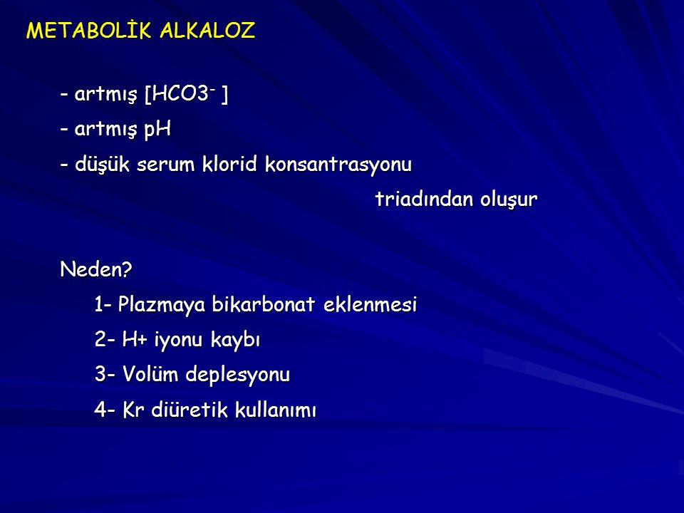 METABOLİK ALKALOZ - artmış [HCO3 - ] - artmış pH - düşük serum klorid konsantrasyonu triadından oluşur triadından oluşurNeden? 1- Plazmaya bikarbonat