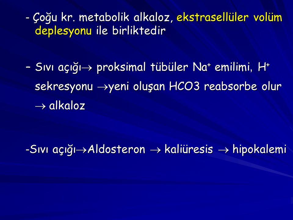 - Çoğu kr. metabolik alkaloz, ekstrasellüler volüm deplesyonu ile birliktedir –Sıvı açığı  proksimal tübüler Na + emilimi , H + sekresyonu  yeni o