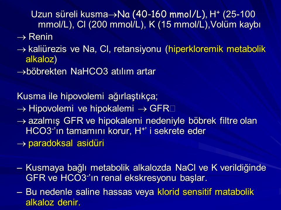 Uzun süreli kusma  Na (40-160 mmol/L)  H + (25-100 mmol/L), Cl (200 mmol/L), K (15 mmol/L),Volüm kaybı  Renin   kaliürezis ve Na, Cl, retansiyo