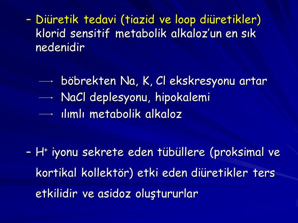 –Diüretik tedavi (tiazid ve loop diüretikler) klorid sensitif metabolik alkaloz'un en sık nedenidir böbrekten Na, K, Cl ekskresyonu artar böbrekten Na