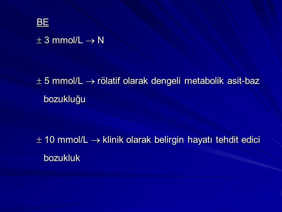 BE  3 mmol/L  N  5 mmol/L  rölatif olarak dengeli metabolik asit-baz bozukluğu  10 mmol/L  klinik olarak belirgin hayatı tehdit edici bozukluk