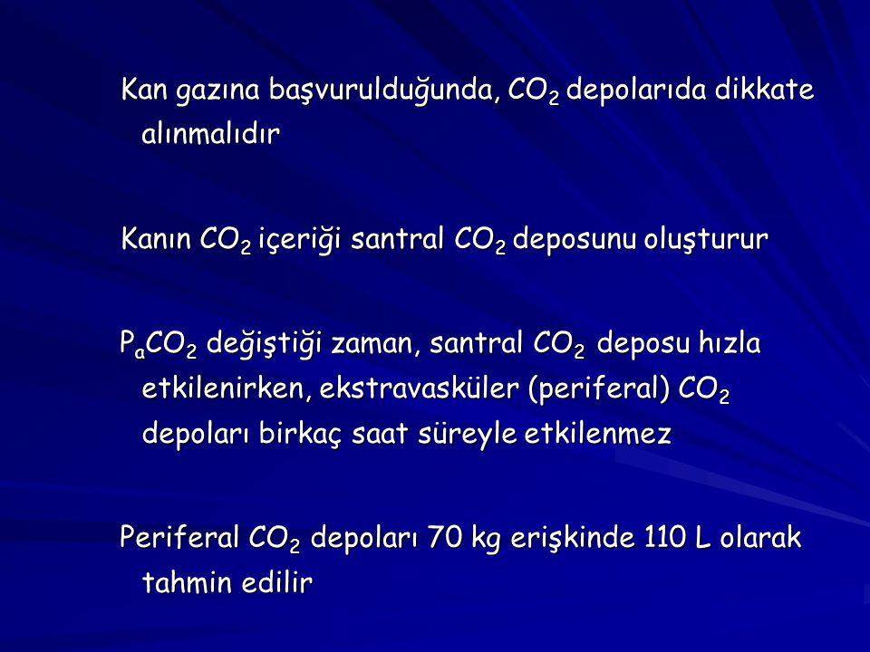 Kan gazına başvurulduğunda, CO 2 depolarıda dikkate alınmalıdır Kanın CO 2 içeriği santral CO 2 deposunu oluşturur P a CO 2 değiştiği zaman, santral C