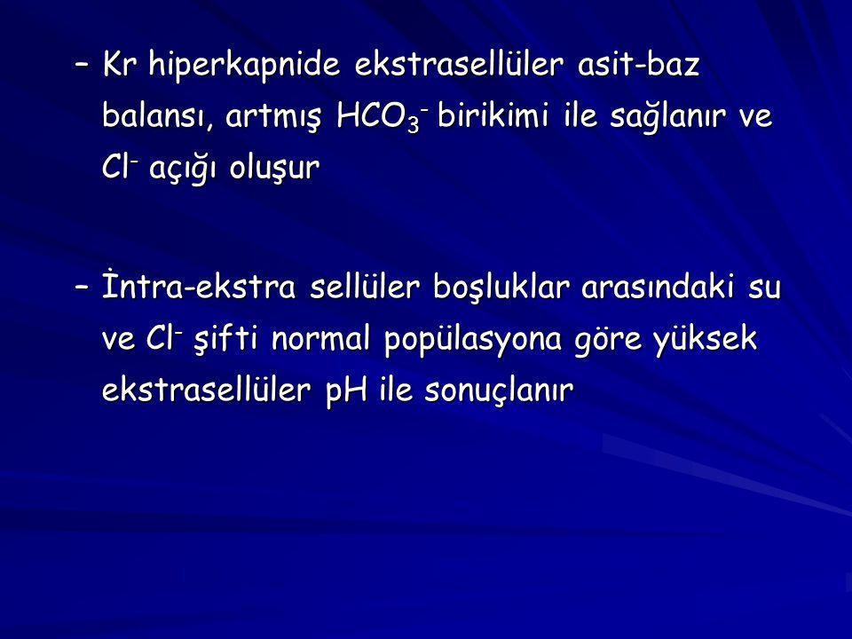 –Kr hiperkapnide ekstrasellüler asit-baz balansı, artmış HCO 3 - birikimi ile sağlanır ve Cl - açığı oluşur –İntra-ekstra sellüler boşluklar arasındak