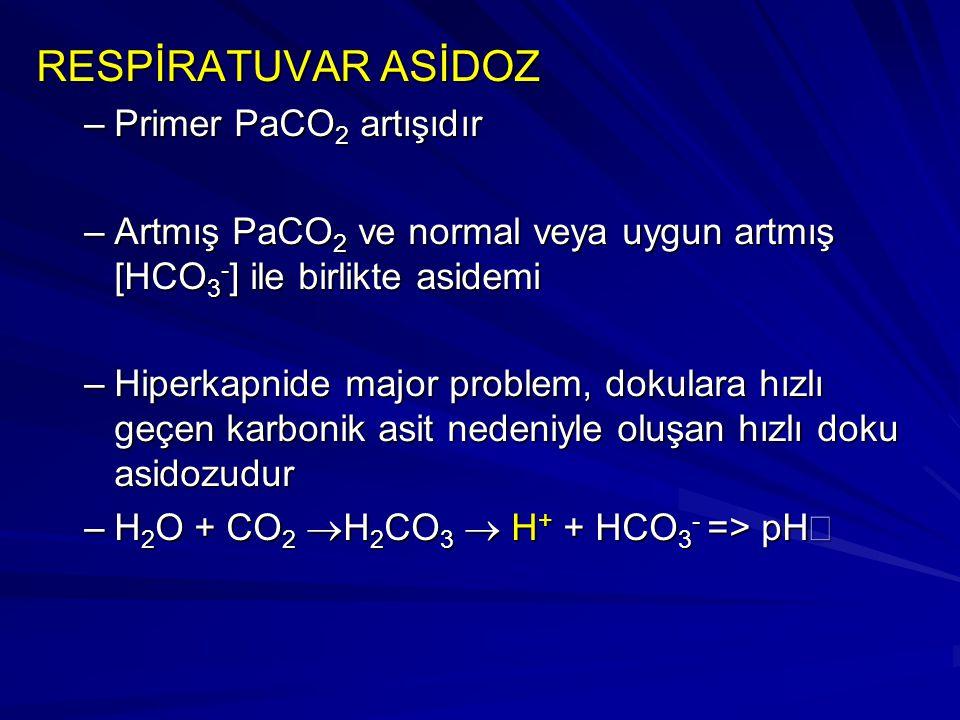 RESPİRATUVAR ASİDOZ –Primer PaCO 2 artışıdır –Artmış PaCO 2 ve normal veya uygun artmış [HCO 3 - ] ile birlikte asidemi –Hiperkapnide major problem, d