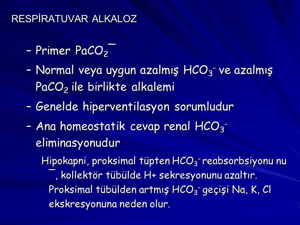 RESPİRATUVAR ALKALOZ –Primer PaCO 2 ¯ –Normal veya uygun azalmış HCO 3 - ve azalmış PaCO 2 ile birlikte alkalemi –Genelde hiperventilasyon sorumludur