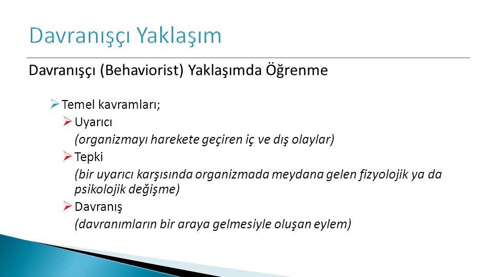 Davranışçı (Behaviorist) Yaklaşımda Öğrenme  Temel kavramları;  Uyarıcı (organizmayı harekete geçiren iç ve dış olaylar)  Tepki (bir uyarıcı karşıs