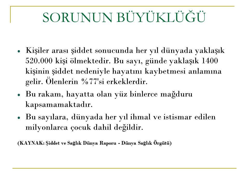ERKEKLERE YÖNELİK ŞİDDET 1998 yılında Türkiye genelinde yapılan araştırmada erkeklerin %2,1 inin sık sık, % 2 sinin ara sıra eşleri tarafından dövüldüklerini söylemeleri ilginçtir.
