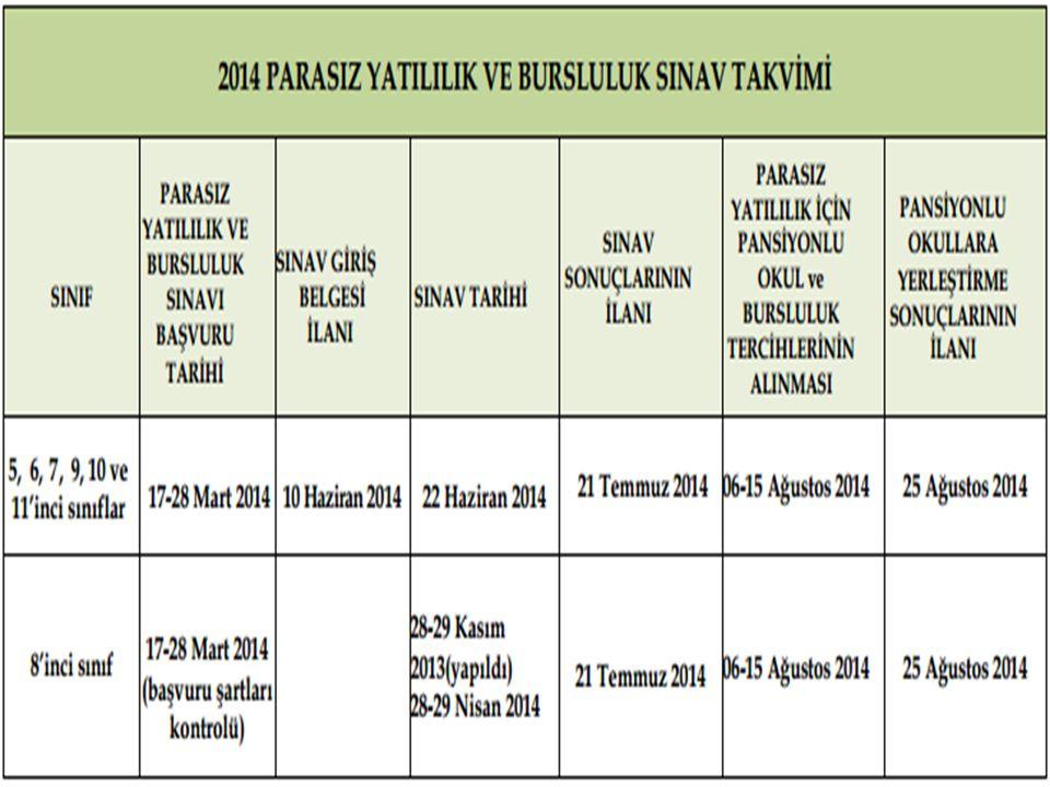 2.BAŞVURU ŞARTLARI a. Türkiye Cumhuriyeti veya Kuzey Kıbrıs Türk Cumhuriyeti vatandaşı olmak.