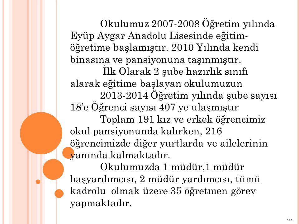 Okulumuz 2007-2008 Öğretim yılında Eyüp Aygar Anadolu Lisesinde eğitim- öğretime başlamıştır.