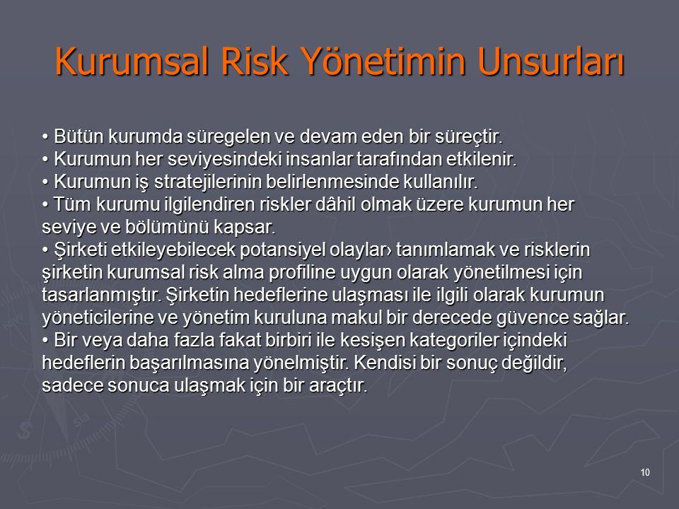 10 Kurumsal Risk Yönetimin Unsurları Bütün kurumda süregelen ve devam eden bir süreçtir.