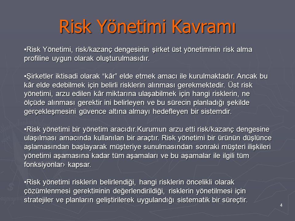 4 Risk Yönetimi Kavramı Risk Yönetimi, risk/kazanç dengesinin şirket üst yönetiminin risk alma profiline uygun olarak oluşturulmasıdır.Risk Yönetimi, risk/kazanç dengesinin şirket üst yönetiminin risk alma profiline uygun olarak oluşturulmasıdır.