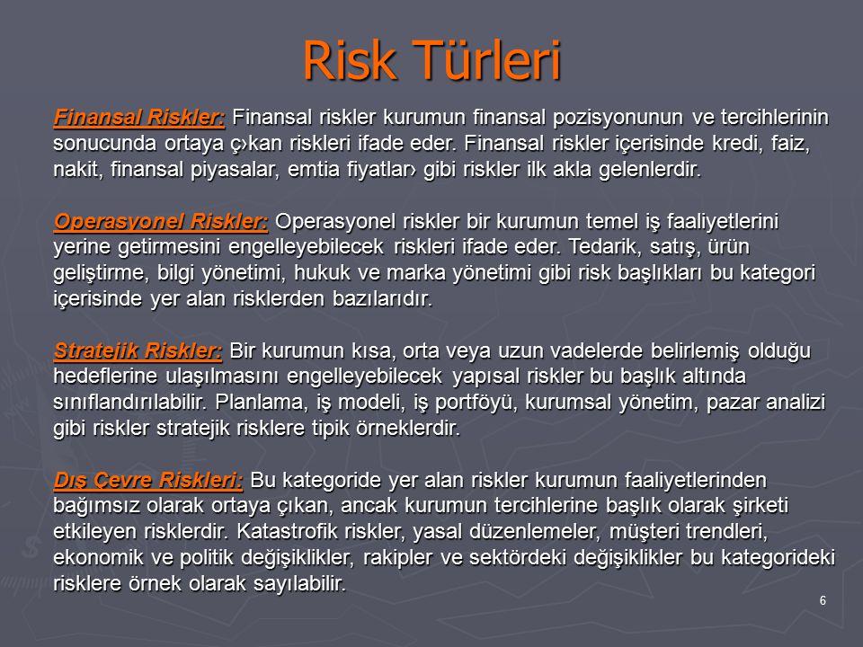 6 Risk Türleri Finansal Riskler: Finansal riskler kurumun finansal pozisyonunun ve tercihlerinin sonucunda ortaya ç›kan riskleri ifade eder.