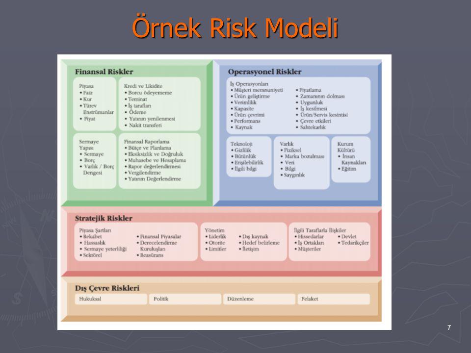 7 Örnek Risk Modeli