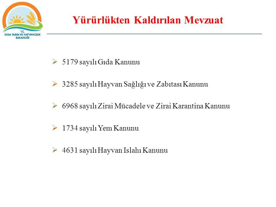 Gıda Mevzuatı  5996 Sayılı Veteriner Hizmetleri, Bitki Sağlığı, Gıda ve Yem Kanunu  Gıda İşletmelerinin Kayıt ve Onay İşlemlerine Dair Yönetmelik(Değişiklik 10/01/2013 tarih ve R.G.28254)  Gıda ve Yemin Resmi Kontrollerine Dair Yönetmelik  Okul Kantinlerine Dair Özel Hijyen Kuralları Yönetmeliği  Türk Gıda Kodeksi Etiketleme Yönetmeliği  Eğitim Kurumlarında Faaliyet Gösteren Kantin ve Diğer Gıda İşletmeleri için Hijyen Kılavuzu