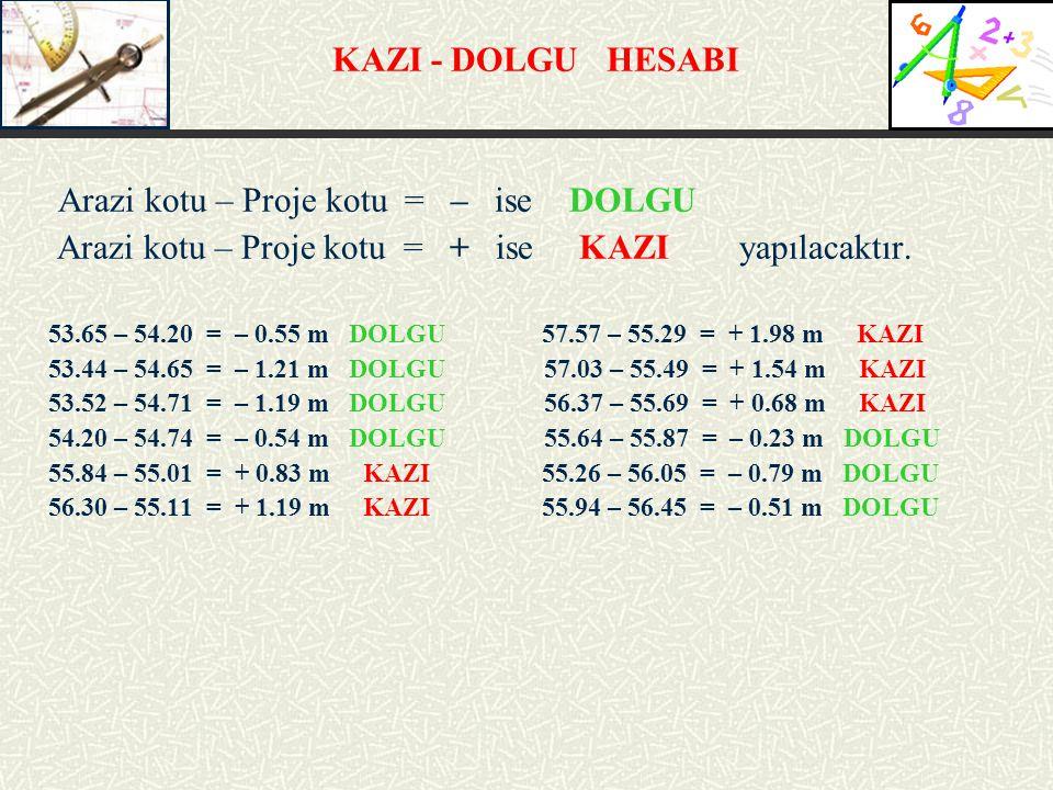 KAZI - DOLGU HESABI Arazi kotu – Proje kotu = – ise DOLGU Arazi kotu – Proje kotu = + ise KAZI yapılacaktır. 53.65 – 54.20 = – 0.55 m DOLGU 57.57 – 55