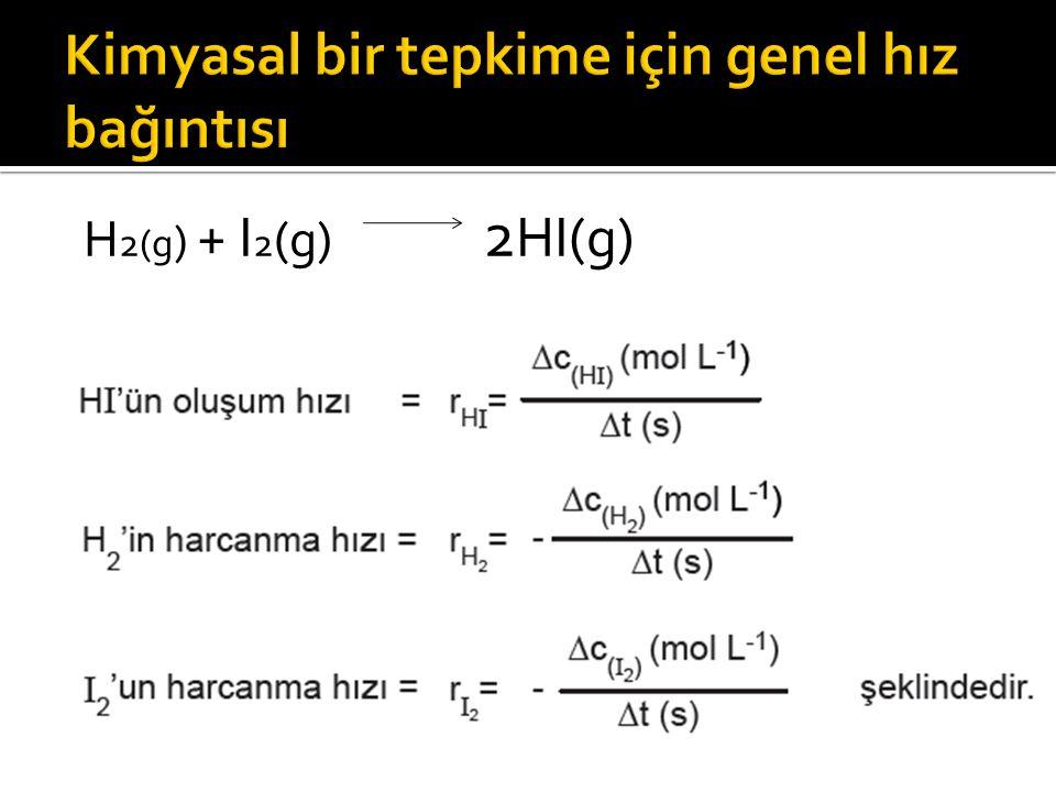 H 2(g ) + I 2 (g) 2 HI(g)