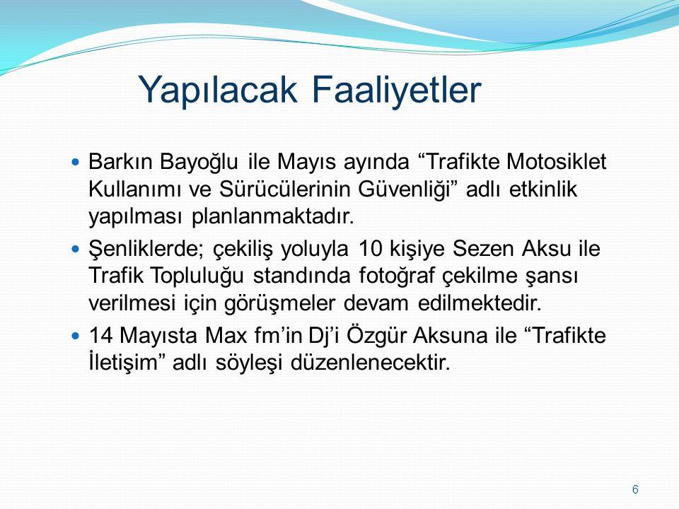 6 Barkın Bayoğlu ile Mayıs ayında Trafikte Motosiklet Kullanımı ve Sürücülerinin Güvenliği adlı etkinlik yapılması planlanmaktadır.