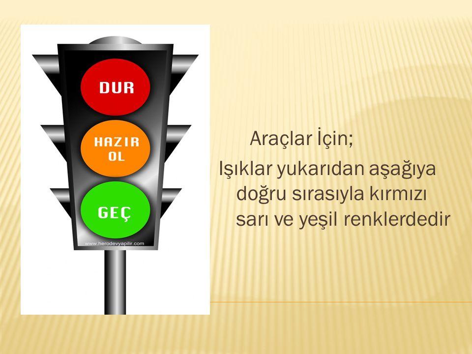 Kırmızı ışık yolun geçişe kapalı olduğunu gösterir.Araçlar ışığın olduğu noktada beklemelidir.